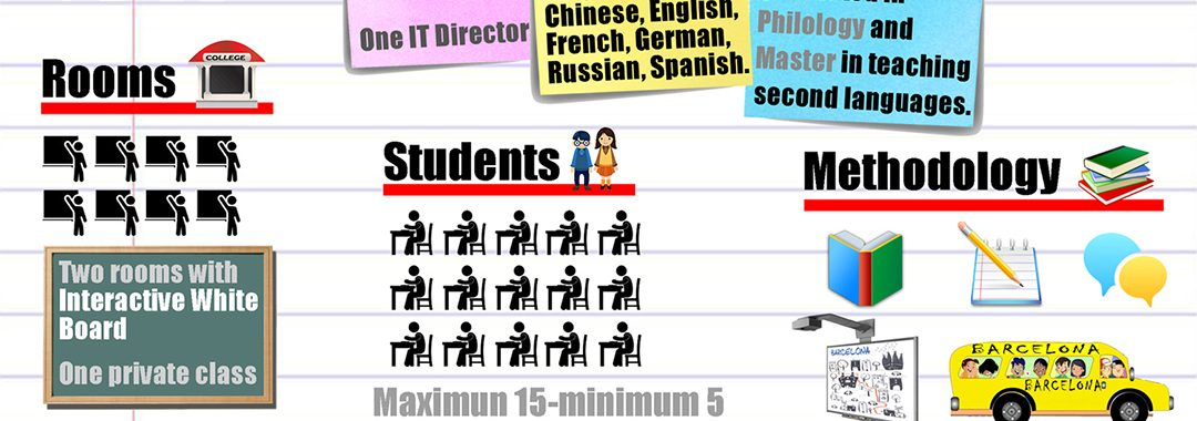 Escuela Mediterraneo Barcelona Spanish school in one minute