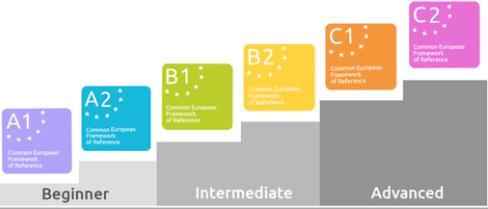 escuela-mediterraneo-barcelona-spanish-courses-level-test-instituto-cervantes