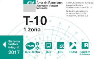 Escuela Mediterraneo Barcelona Spanish course Metro